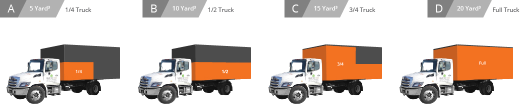 Truck Diagram